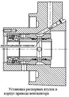 привод вентилятора ямз