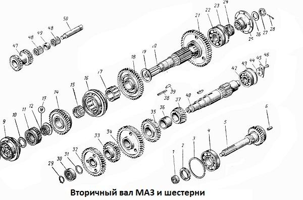 кпп 202 на маз схема