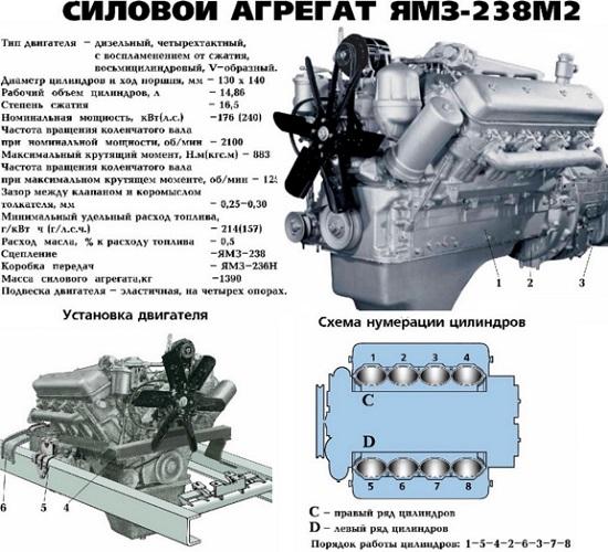 Особенности выбора современных форсунок МАЗ