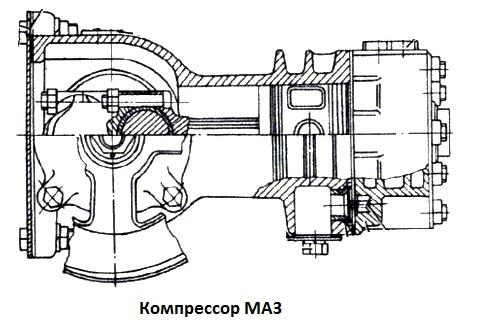 компрессор на маз