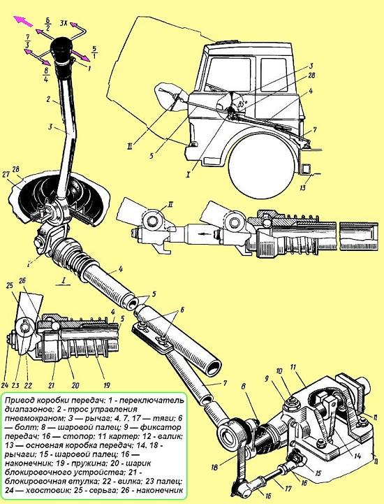 Схема коробки передач ямз 238