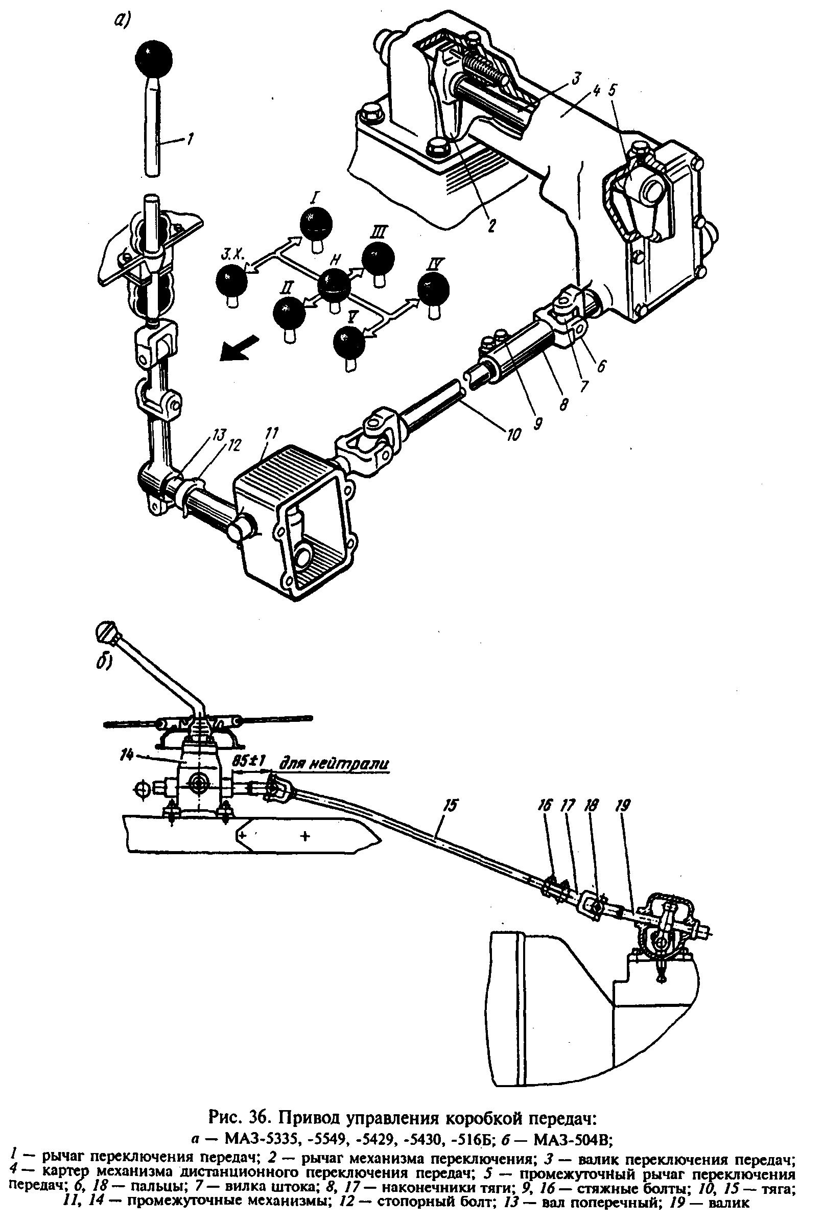 Схема коробки i маз переключения