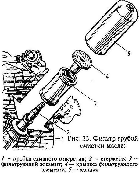 Очищаем фильтр грубой очистки для  МАЗ