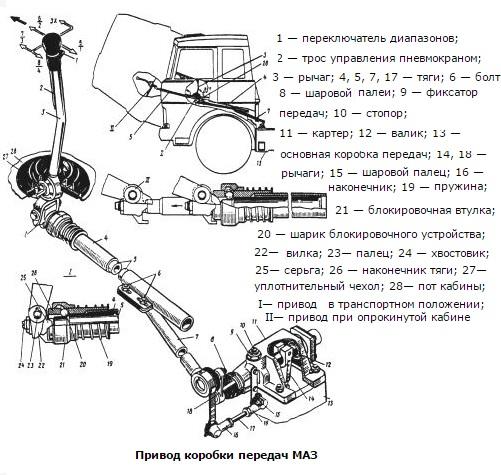 руководство по ремонту кпп 12js200ta