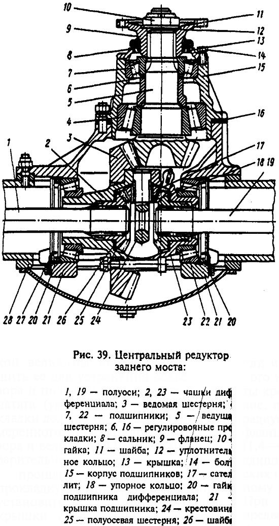 Редуктор заднего моста МАЗ схема