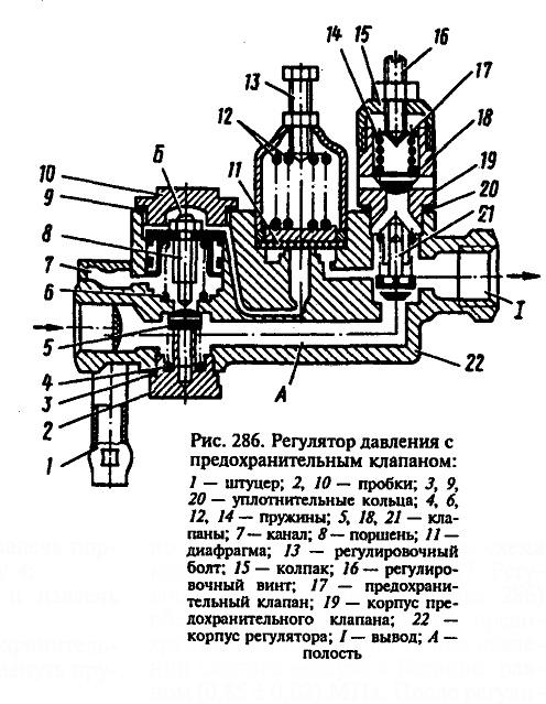 В некоторых моделях регуляторов давления МАЗ монтаж производится колпаком для регулирования, накрывающего пружину.