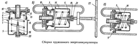 Сборка тормозной камеры тип 24/24
