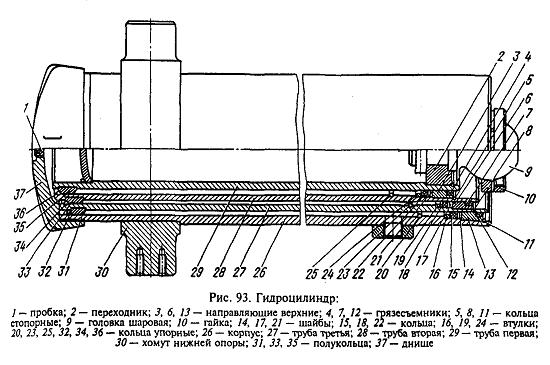 Ремонт гидроцилиндра кабины МАЗ