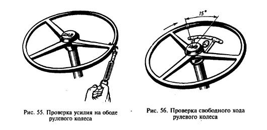 рулевое колесо маз