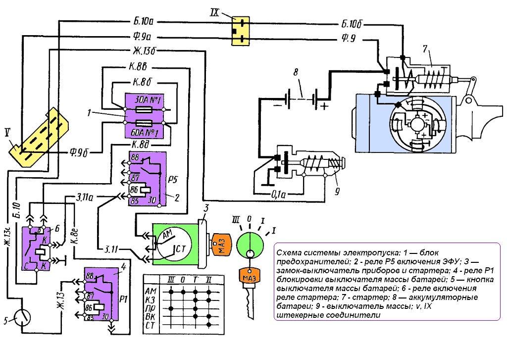 Схема электропуска стартера СТ142Т