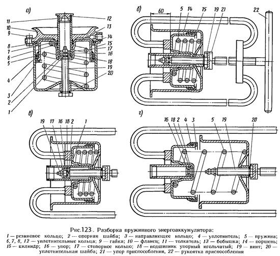 Пружинный энергоаккумулятор МАЗ тип 24/24