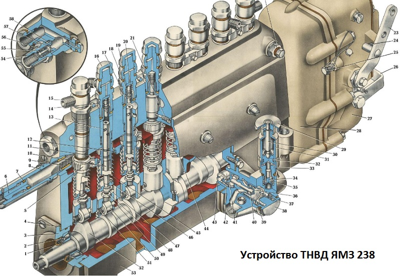 устройство ТНВД ЯМЗ 238